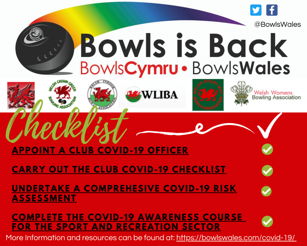 Bowls is Back Checklist (F)
